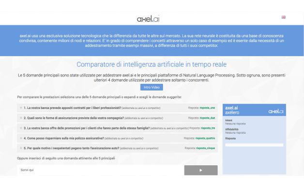 axélero sfida i colossi dell'AI con l'innovativo tool di comparazione