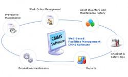 CMMS, un nuovo acronimo per la logistica