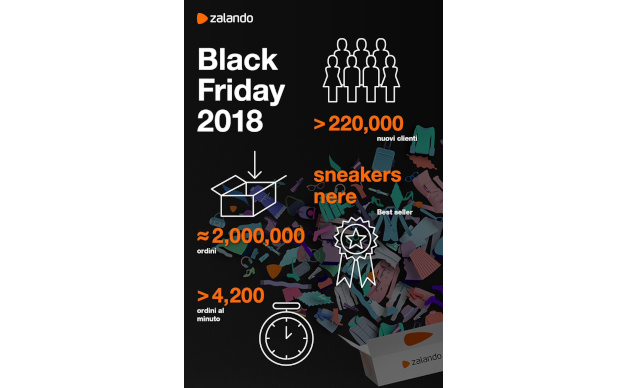 I risultati record del Black Friday 2018 di Zalando