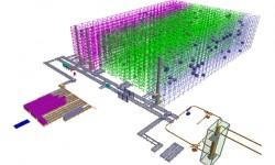 La simulazione dinamica per affrontare progetti complessi